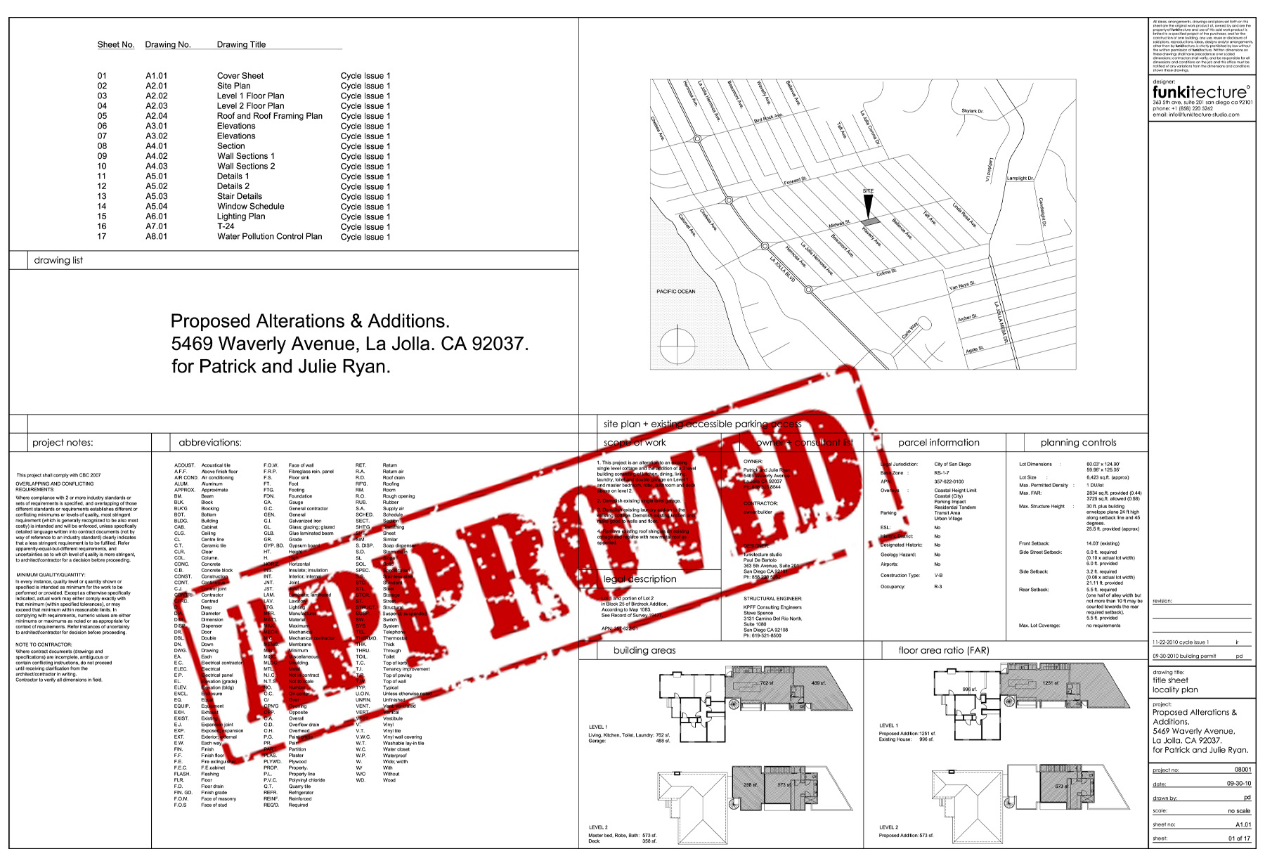 Ryan House Construction Permit Approved Funkitimes